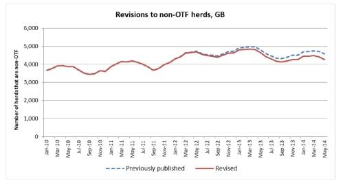 defra TB graph jpeg